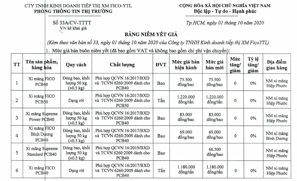 Giá xi măng tại TP HCM mới nhất: Dao động từ  890.000 đồng/tấn đến 2.200.000 đồng/tấn - Ảnh 2.