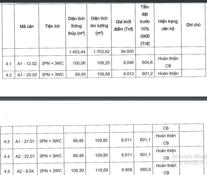 Sacombank đấu giá 19 căn hộ và hơn 16.000 m2 mặt bằng tại quận 10, TP HCM - Ảnh 1.
