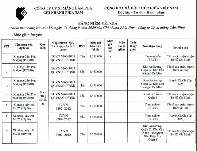 Giá xi măng tại TP HCM mới nhất: Dao động từ  890.000 đồng/tấn đến 2.200.000 đồng/tấn - Ảnh 1.