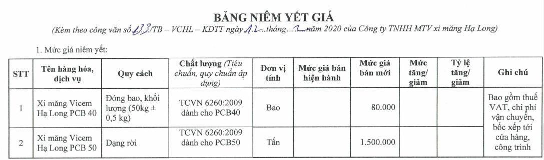 Giá xi măng tại TP HCM mới nhất: Dao động từ  890.000 đồng/tấn đến 2.200.000 đồng/tấn - Ảnh 5.