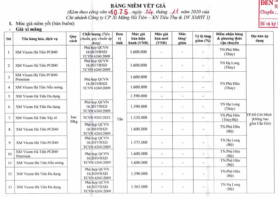 Giá xi măng tại TP HCM mới nhất: Dao động từ  890.000 đồng/tấn đến 2.200.000 đồng/tấn - Ảnh 8.