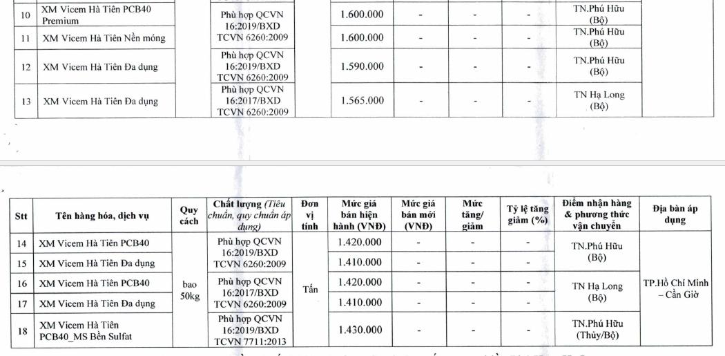 Giá xi măng tại TP HCM mới nhất: Dao động từ  890.000 đồng/tấn đến 2.200.000 đồng/tấn - Ảnh 9.