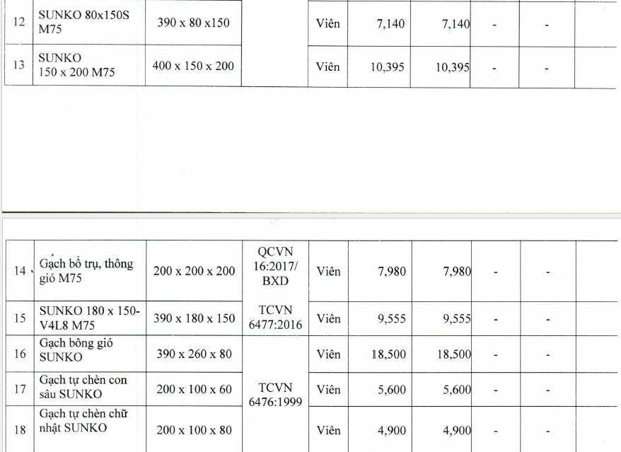 Giá gạch xây dựng tại TP HCM mới nhất - Ảnh 15.