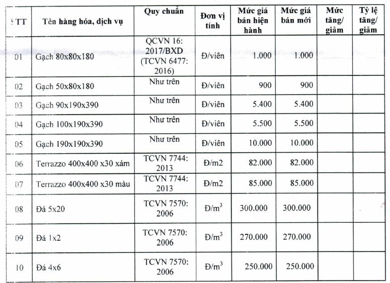 Giá gạch xây dựng tại TP HCM mới nhất - Ảnh 5.