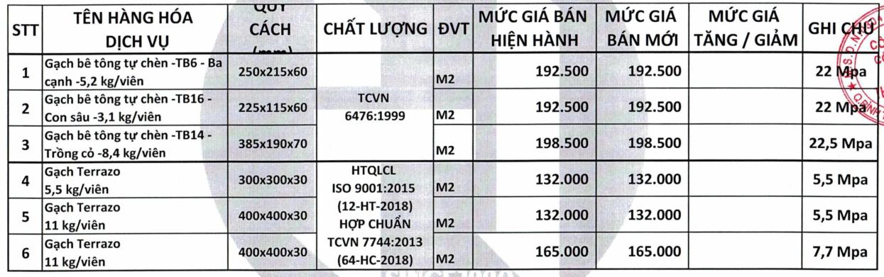 Giá gạch xây dựng tại TP HCM mới nhất - Ảnh 6.