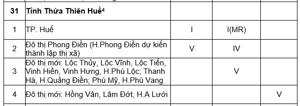 5 huyện Hà Nội sắp lên quận, có thêm 3 tỉnh là thành phố trực thuộc Trung Ương - Ảnh 3.