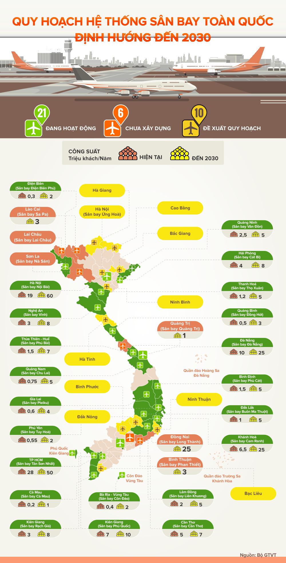 [Infographic] Toàn cảnh 38 sân bay hiện hữu và đề xuất quy hoạch trên cả nước đến năm 2030 - Ảnh 1.