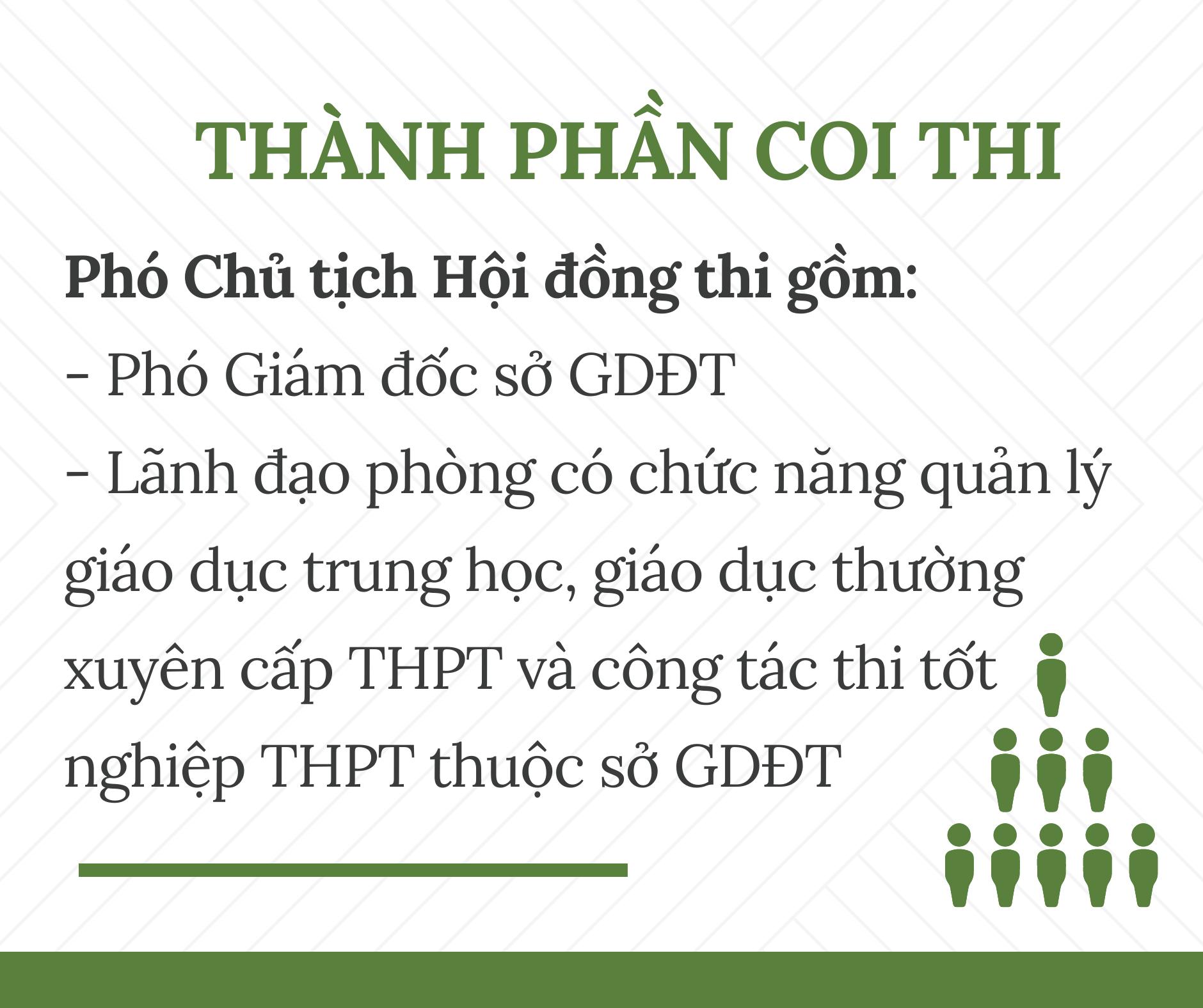 Những thay đổi đáng chú ý trong kỳ thi tốt nghiệp THPT năm 2021 - Ảnh 5.