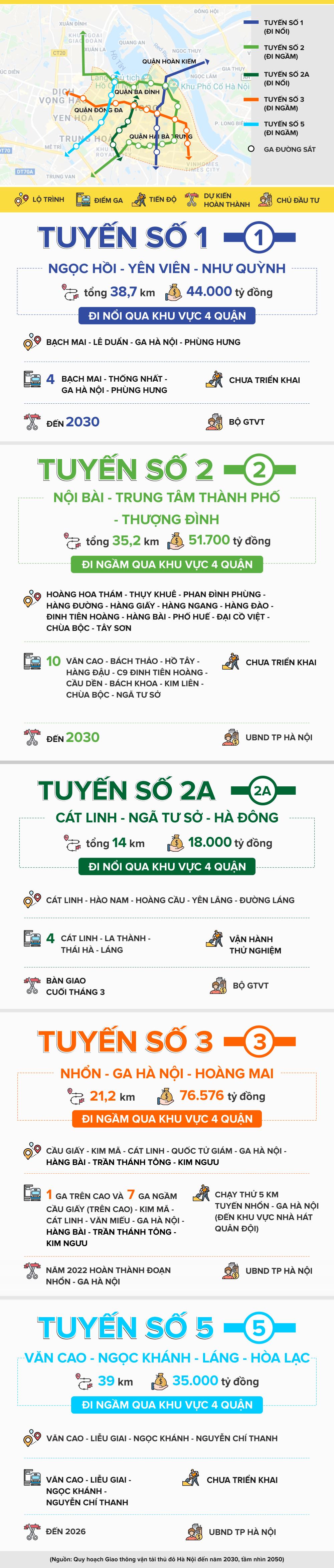 [Infographic] Lộ trình 5 tuyến đường sắt đô thị qua nội đô lịch sử Hà Nội theo quy hoạch / 5 tuyến metro sẽ đi qua những đường nào trong vùng nội đô lịch sử Hà Nội? - Ảnh 1.