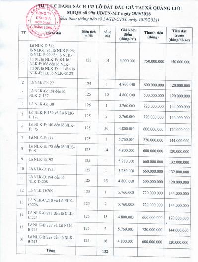 Đấu giá 126 lô đất tại Quảng Xương, Thanh Hóa, khởi điểm 4,8 triệu đồng/m2 - Ảnh 2.