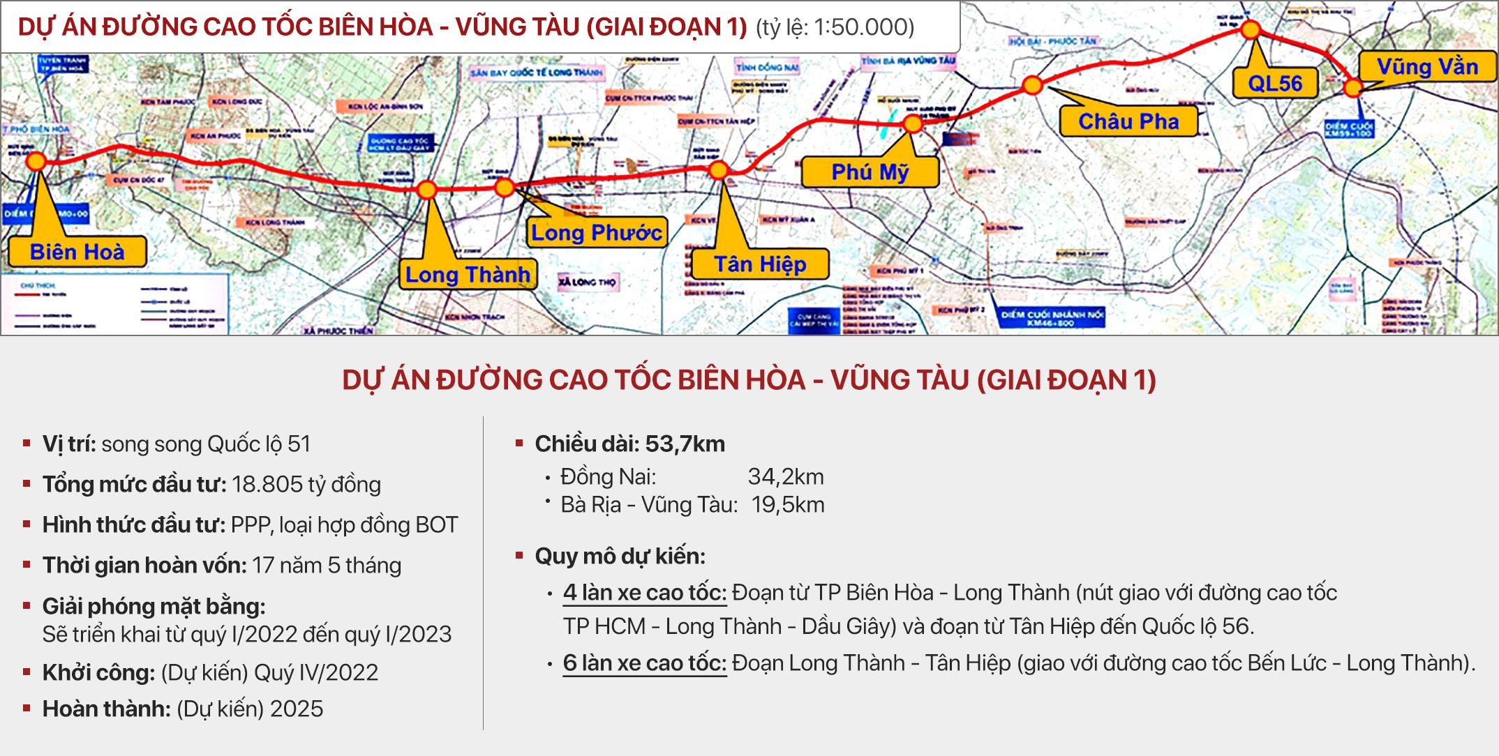 18.805 tỷ đồng làm cao tốc Biên Hòa - Vũng Tàu - Ảnh 1.