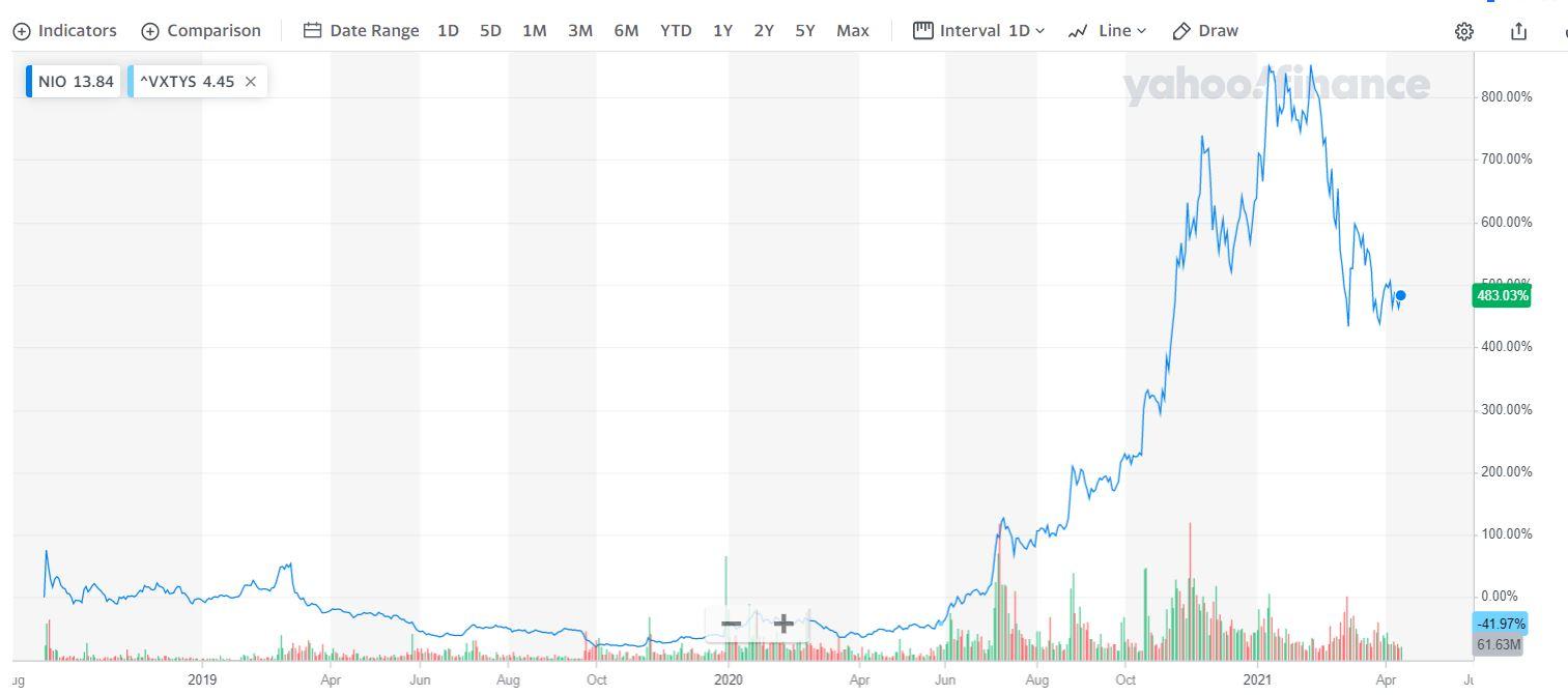 Trước thềm niêm yết tại Mỹ, VinFast ở đâu trong bức tranh doanh thu gần 5 tỷ USD của Vingroup? - Ảnh 2.