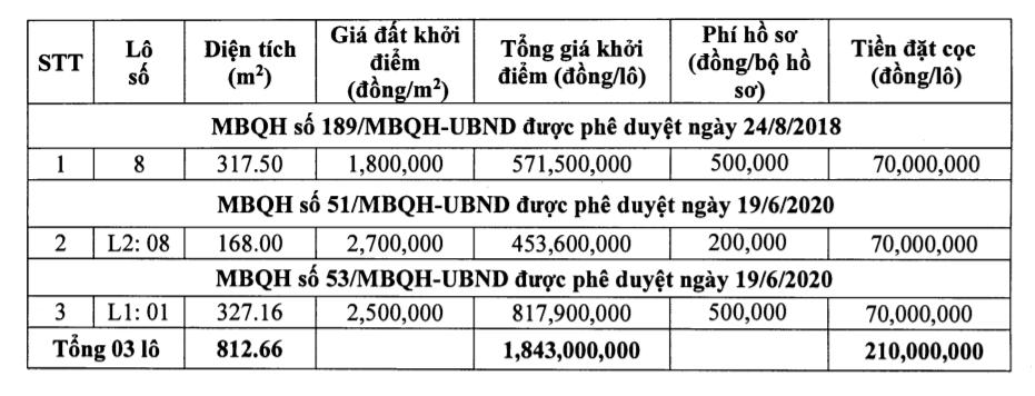Thanh Hóa sắp đấu giá 3 lô đất tại Hoằng Hóa, khởi điểm 1,8 - 2,7 triệu đồng/m2 - Ảnh 1.