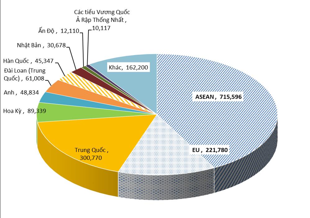 VSA: Giá thép có thể tăng hết quý III/2021 - Ảnh 2.