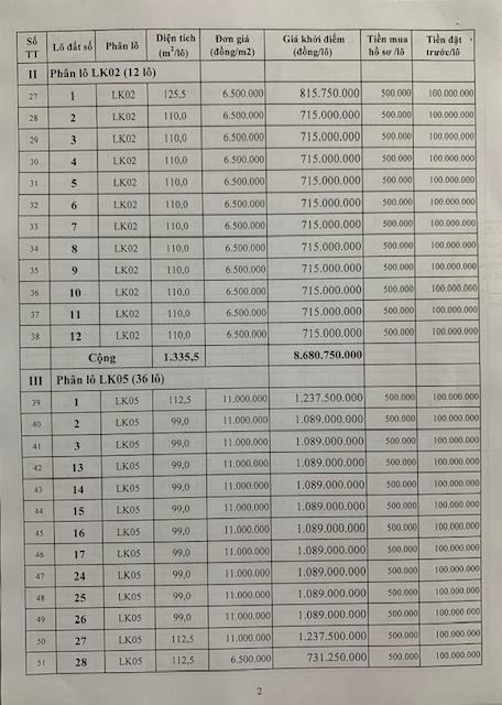 Đấu giá 74 lô đất tại huyện Lạng Giang tỉnh Bắc Giang  - Ảnh 3.