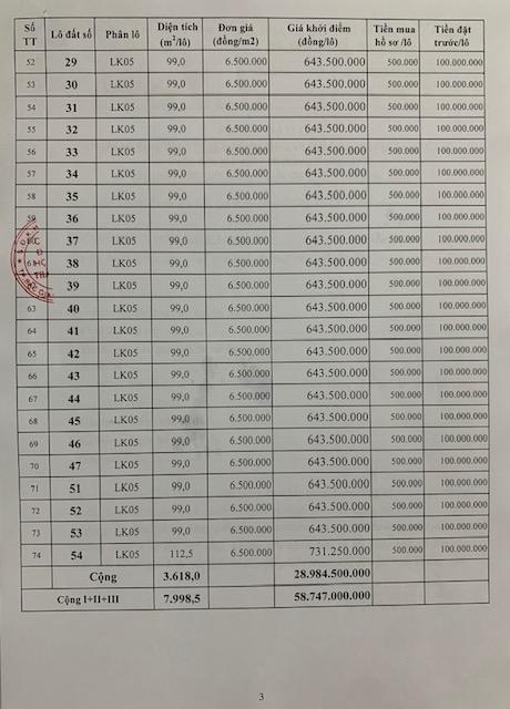 Đấu giá 74 lô đất tại huyện Lạng Giang tỉnh Bắc Giang  - Ảnh 4.
