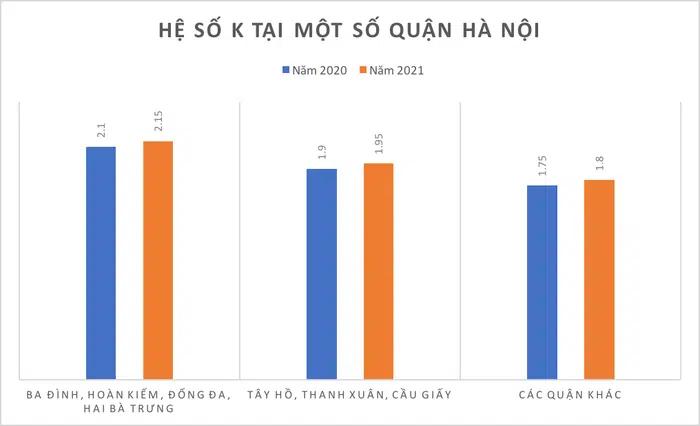 Bảng giá đất Hà Nội giai đoạn 2021-2024 - Ảnh 2.