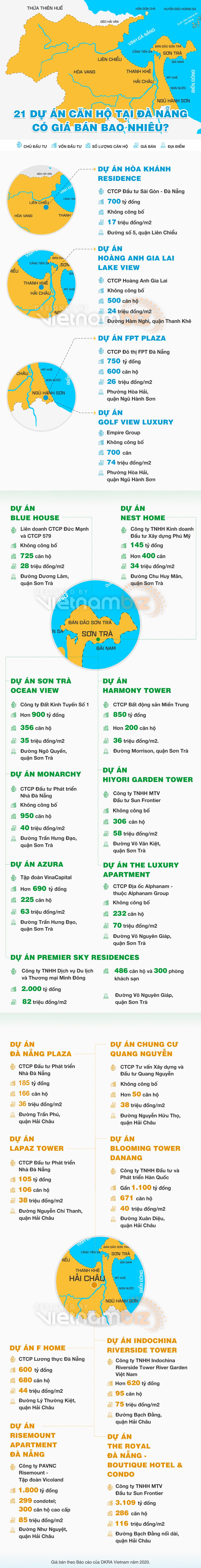 [Infographic] 21 dự án căn hộ tại Đà Nẵng có giá bán bao nhiêu? - Ảnh 1.