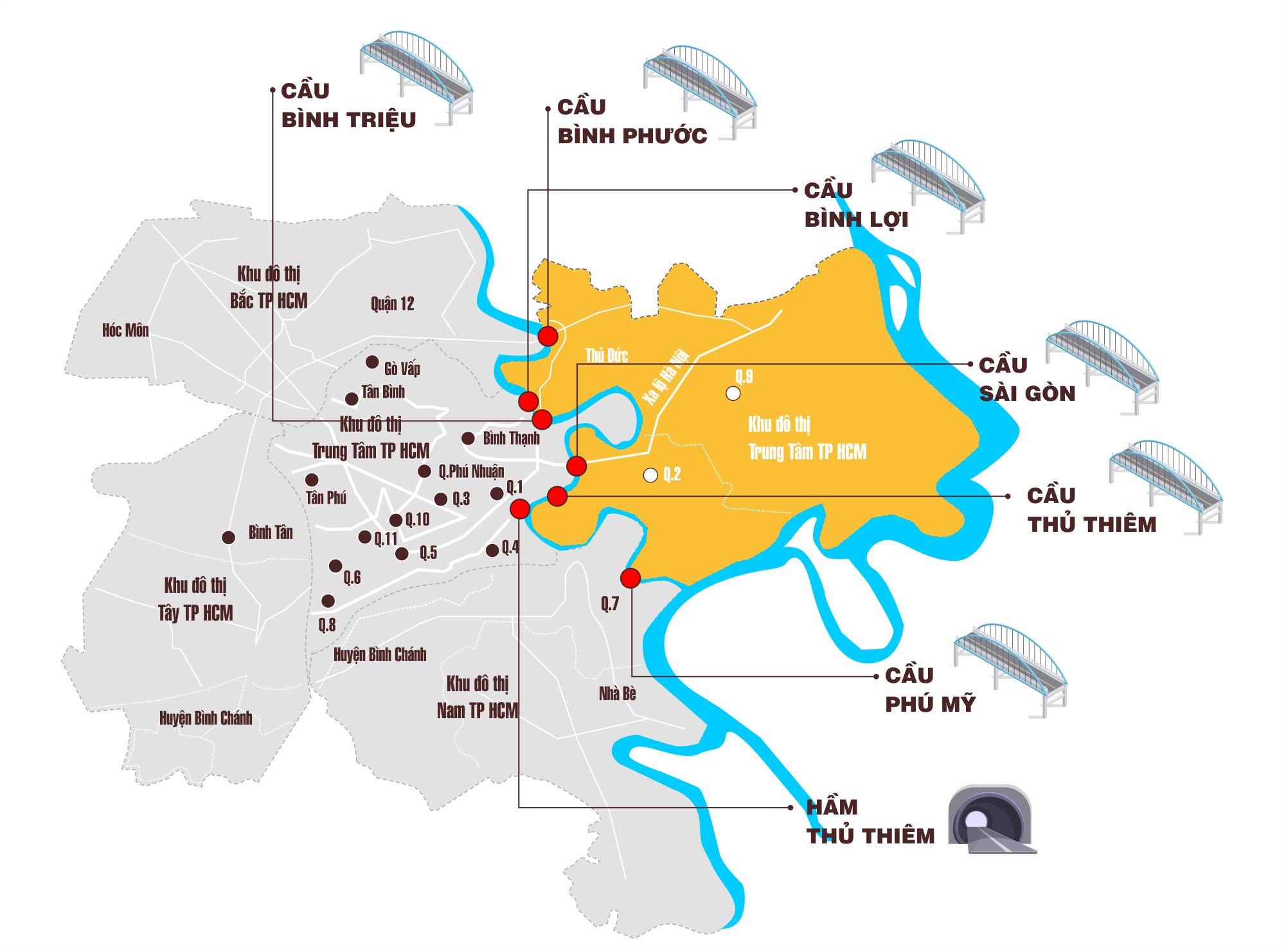 Những mảnh ghép kiến tạo nên hạ tầng khu Đông Sài Gòn - Ảnh 5.