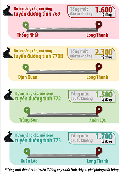 Đồng Nai cần 7.000 tỷ đồng đầu tư 4 dự án giao thông trọng điểm - Ảnh 1.