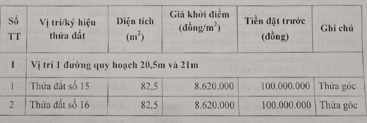 Sơn La: Sắp đấu giá 108 thửa đất, giá khởi điểm từ 6,7 triệu đồng/m2 - Ảnh 1.