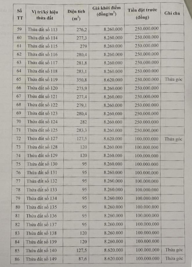 Sơn La: Sắp đấu giá 108 thửa đất, giá khởi điểm từ 6,7 triệu đồng/m2 - Ảnh 4.