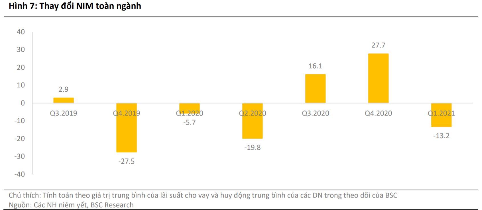 Cổ phiếu ngân hàng được định giá lại giữa cơn sóng tăng giá: Cao nhất 135.000 đồng/cp, nhiều mã mục tiêu trên 60.000 đồng/cp - Ảnh 3.