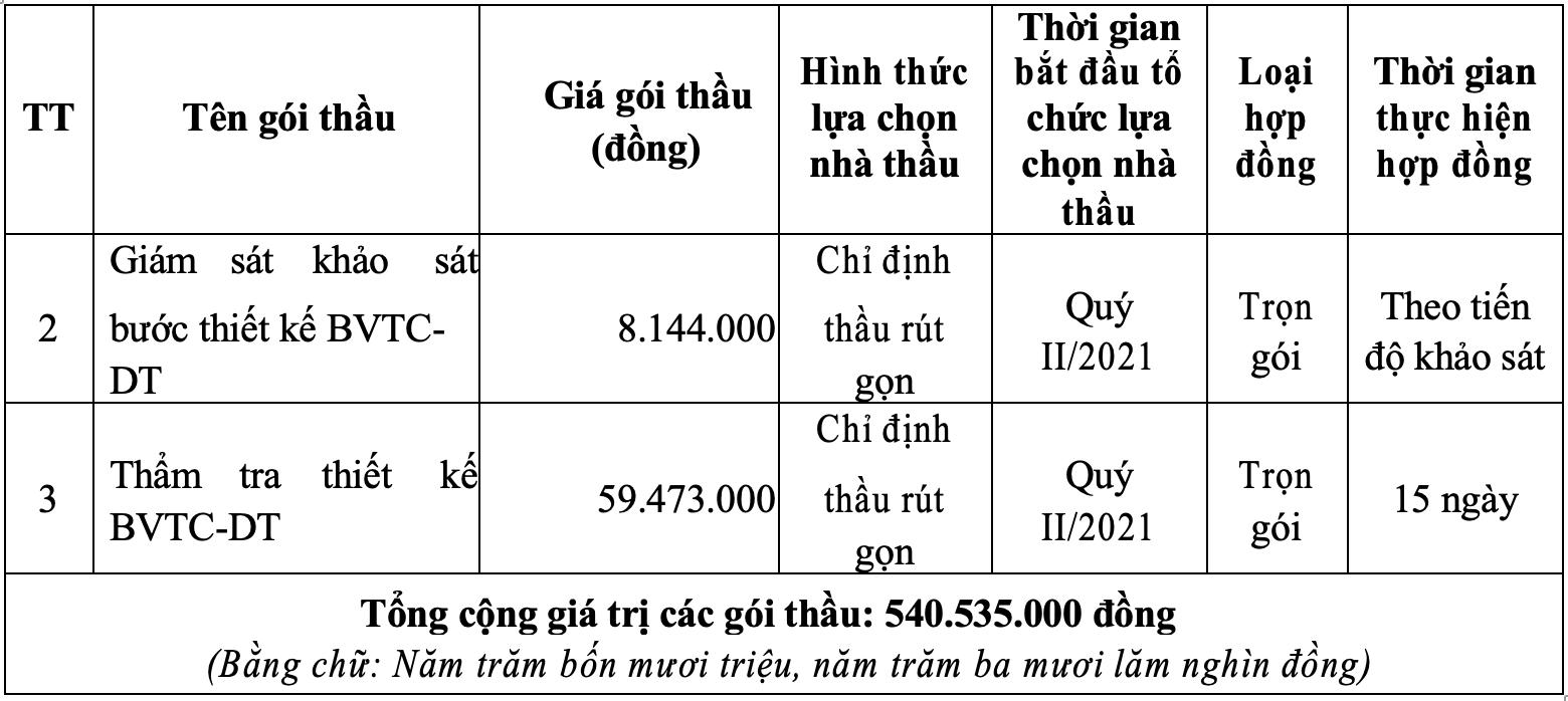 Quảng Nam phê duyệt kế hoạch lựa chọn nhà thầu dự án đường giao thông ATiêng - Dang, huyện Tây Giang  - Ảnh 2.