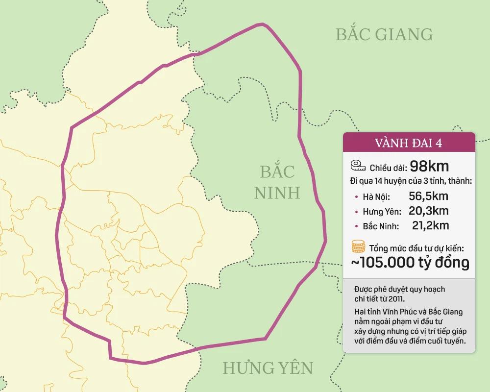 Hệ thống 7 đường vành đai của Hà Nội: Hai tuyến chưa hình thành, 5 tuyến còn lại tổng mức đầu tư gần 150.000 tỷ - Ảnh 7.
