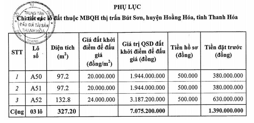 Hoằng Hóa, Thanh Hóa sắp đấu giá 36 lô đất, khởi điểm từ 7 triệu đồng/m2 - Ảnh 2.