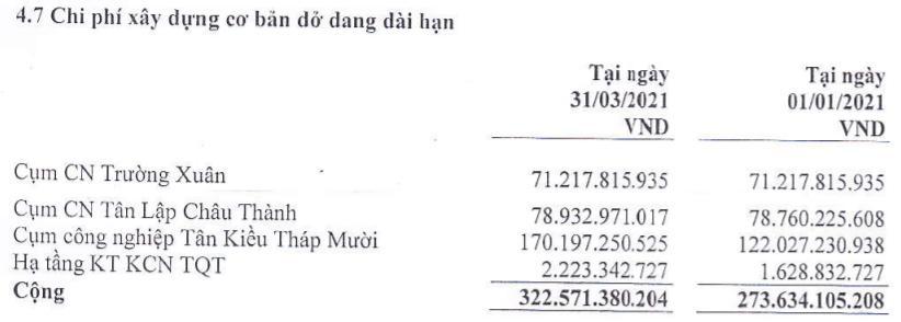 Vinaconex mua vốn một DNNN lắm tiền nhiều đất, lãi trăm tỷ từ khai thác cát mỗi năm - Ảnh 3.