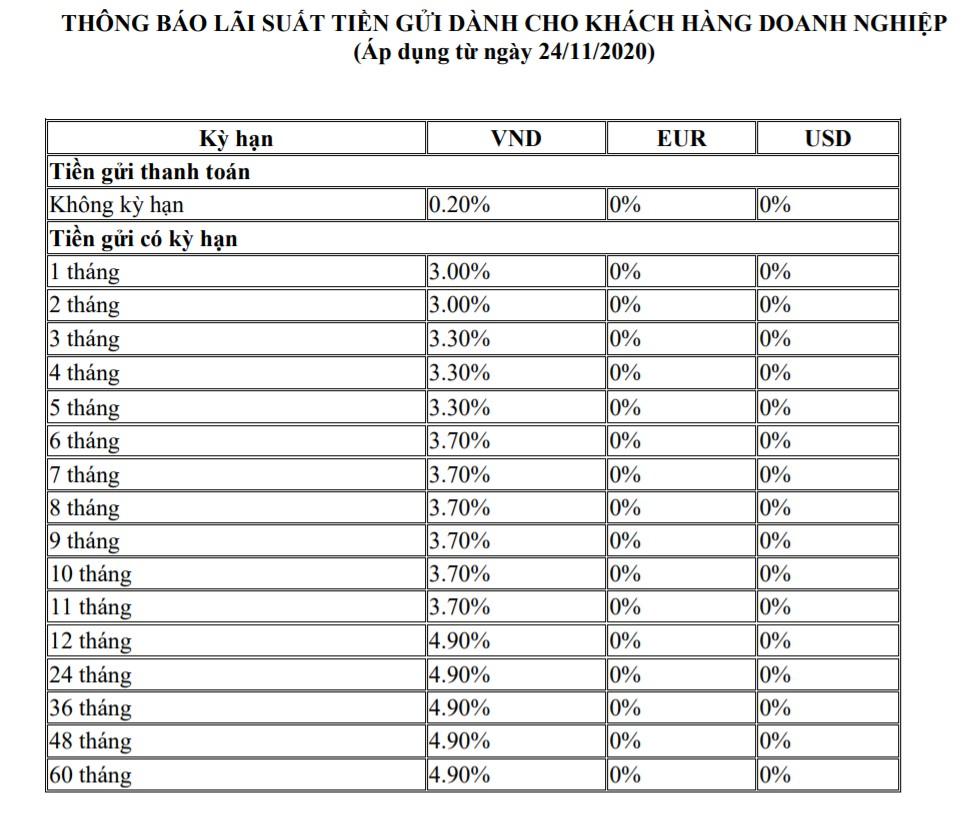 Lãi suất tiền gửi tiết kiệm ngân hàng BIDV tháng 6 cao nhất là bao nhiêu? - Ảnh 2.