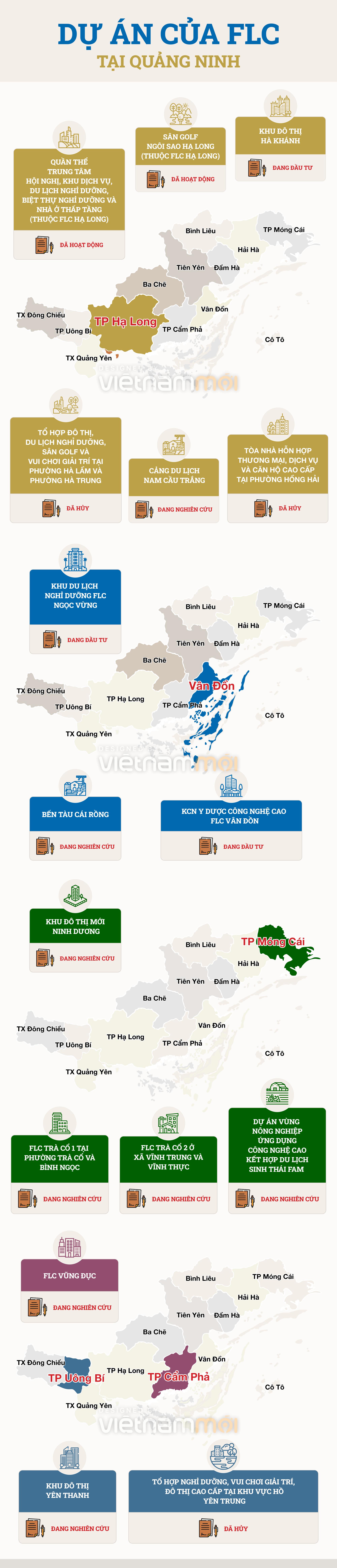 FLC đang nghiên cứu, đầu tư những dự án lớn nào tại Quảng Ninh?  - Ảnh 1.