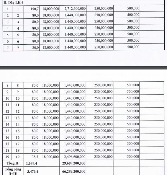 Đấu giá 36 lô đất ở tại Việt Yên, Bắc Giang, khởi điểm 18 triệu đồng/m2 - Ảnh 2.