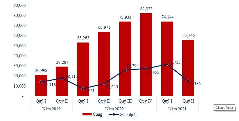 Ông Nguyễn Văn Đính: 'Sức khỏe' thị trường BĐS hồi phục 30 - 50% trong quý IV - Ảnh 1.