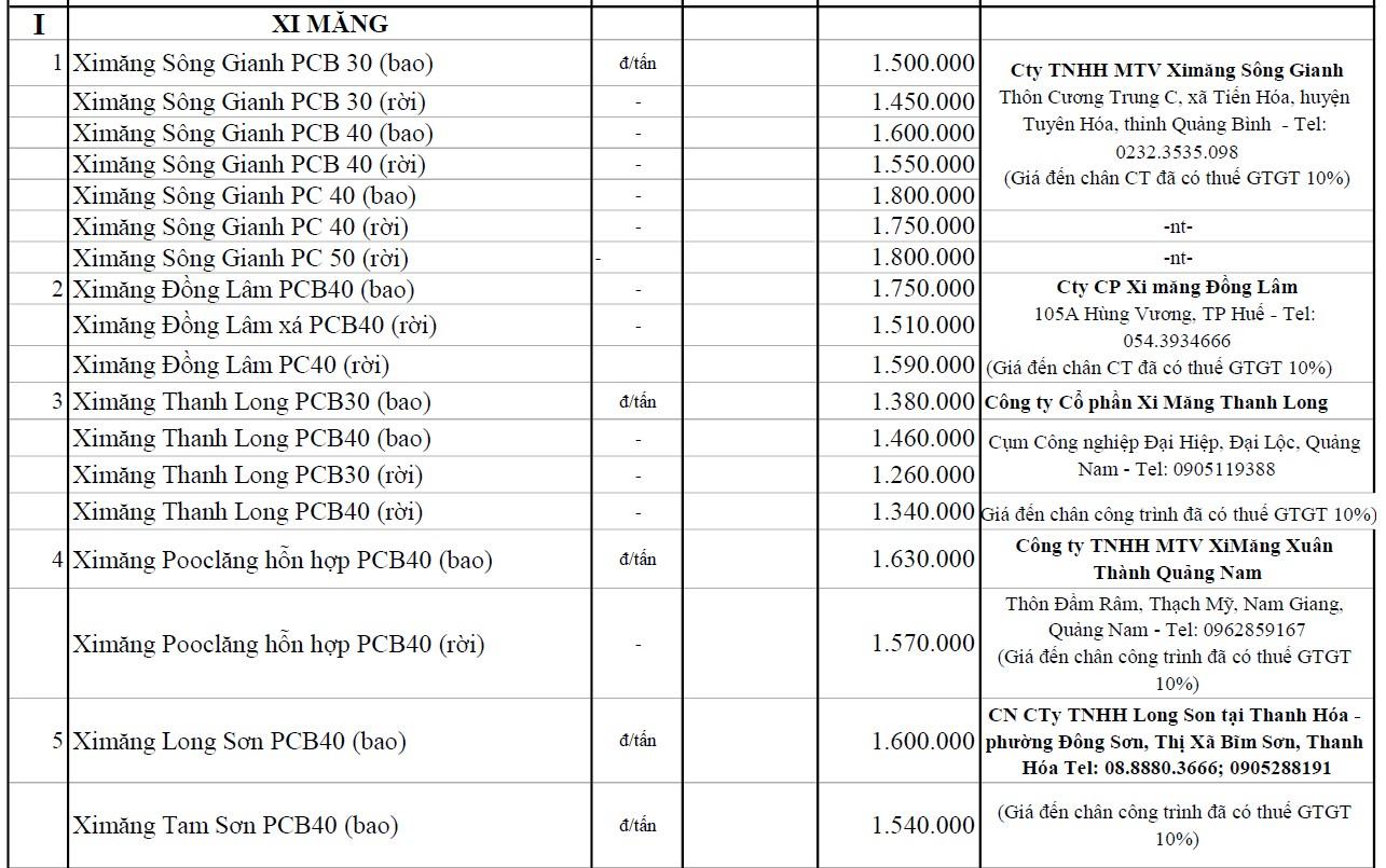 Thông tin chi tiết giá xi măng xây dựng trong quý II/2021 - Ảnh 8.