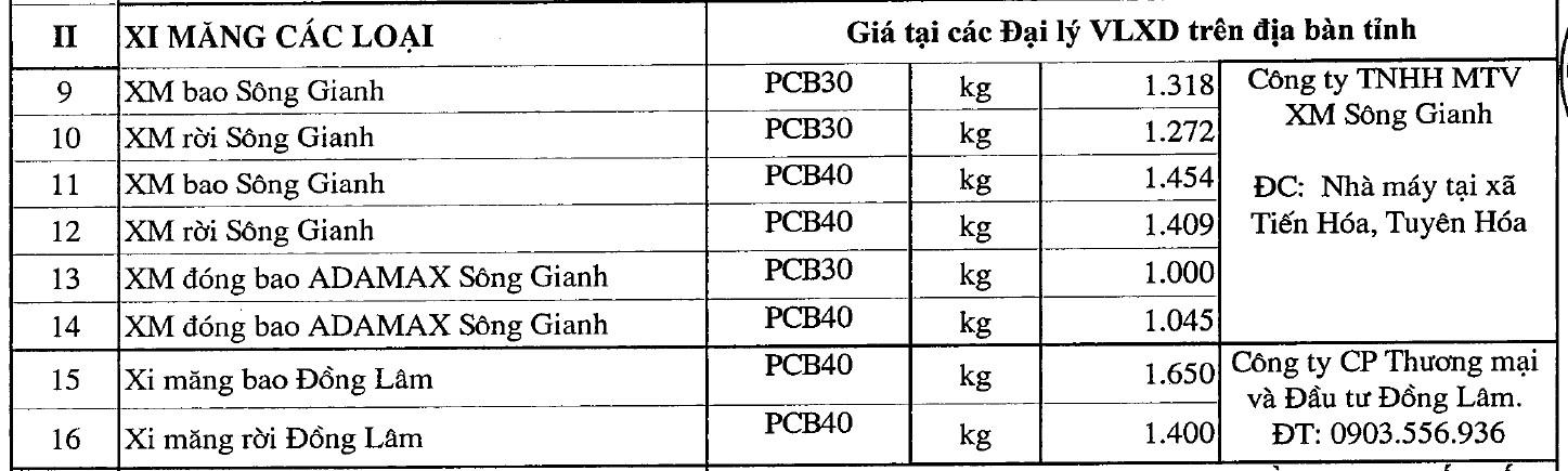 Thông tin chi tiết giá xi măng xây dựng trong quý II/2021 - Ảnh 10.
