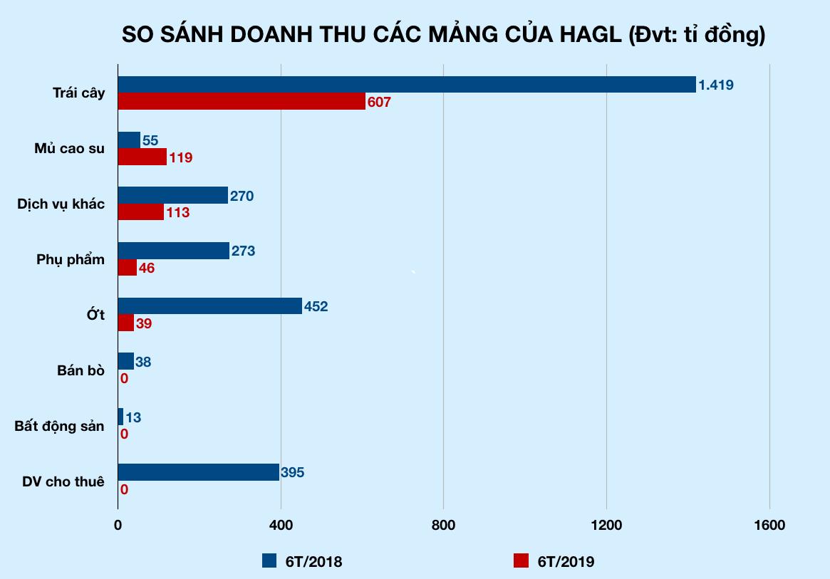 anh-chup-man-hinh-2019-08-01-luc-123107-15646374926711963364018-2