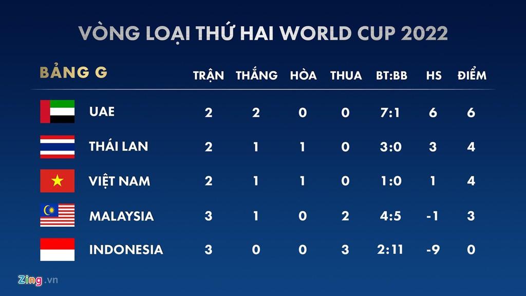 Cận cảnh sân đấu tuyển Việt Nam - Indonesia trên đảo du lịch Bali - Ảnh 11.