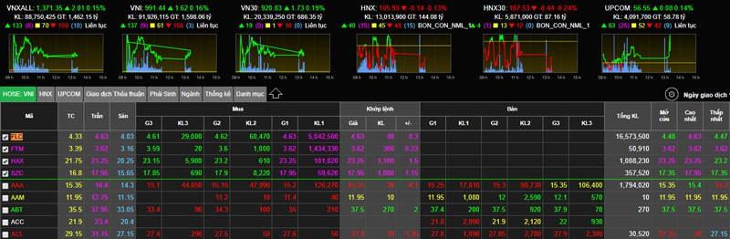 Tỷ phú hé lộ toan tính tỉ USD, cổ phiếu tăng trần liên tiếp - Ảnh 1.
