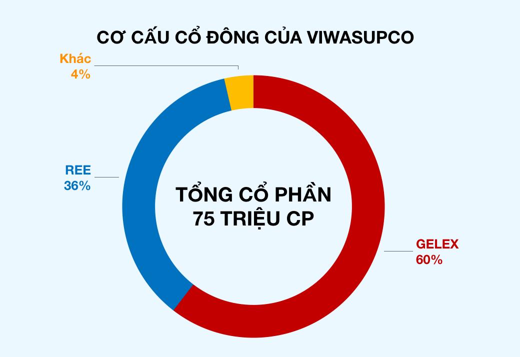 anh-chup-man-hinh-2019-10-16-luc-192224-15712285770471533160185