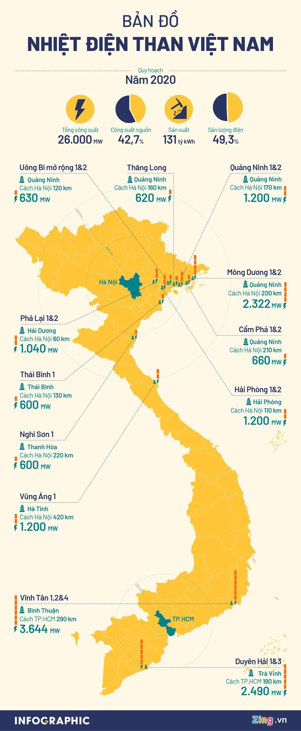 Các nhà máy nhiệt điện than lớn cách Hà Nội và TP.HCM bao xa? - Ảnh 1.