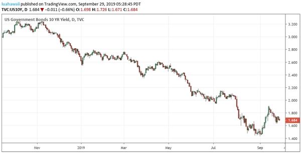 Nhà đầu tư cần làm khi tiền chảy ngày càng nhiều vào trái phiếu? - Ảnh 4.