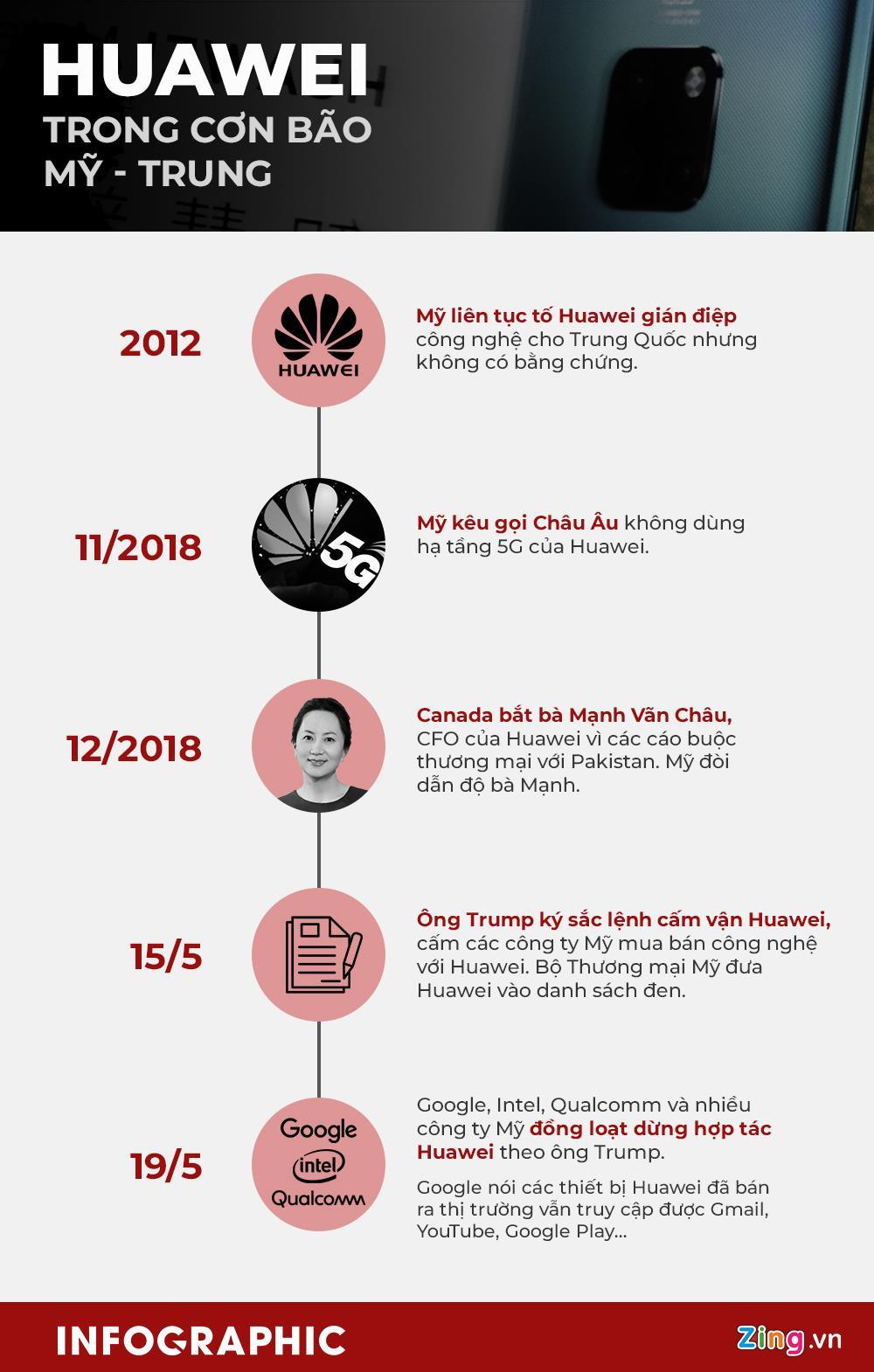 My-gia-han-lenh-cam-van-doi-voi-Huawei-them-3-thang-Co-hoi-va-thach-thuc-2
