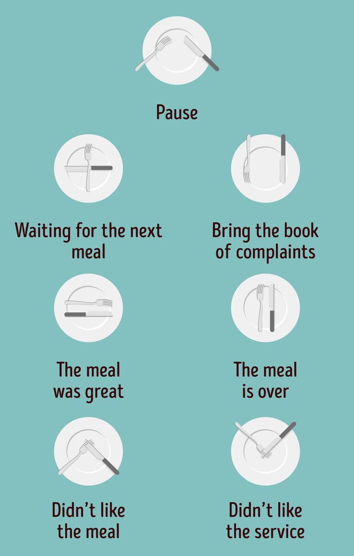 6 sai lầm ai cũng từng mắc phải khi ăn uống ở nhà hàng - Ảnh 1.