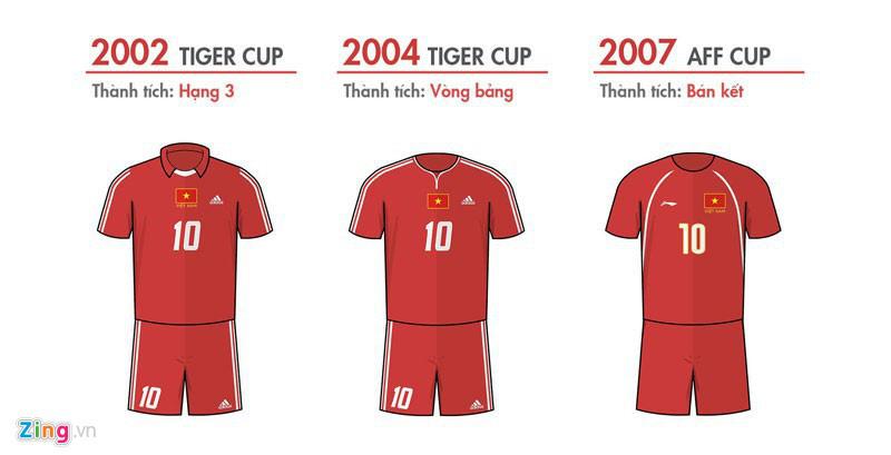 Logo của người Thái trên ngực áo tuyển Việt Nam - Ảnh 3.