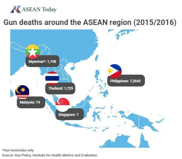 Gun-deaths-ASEAN
