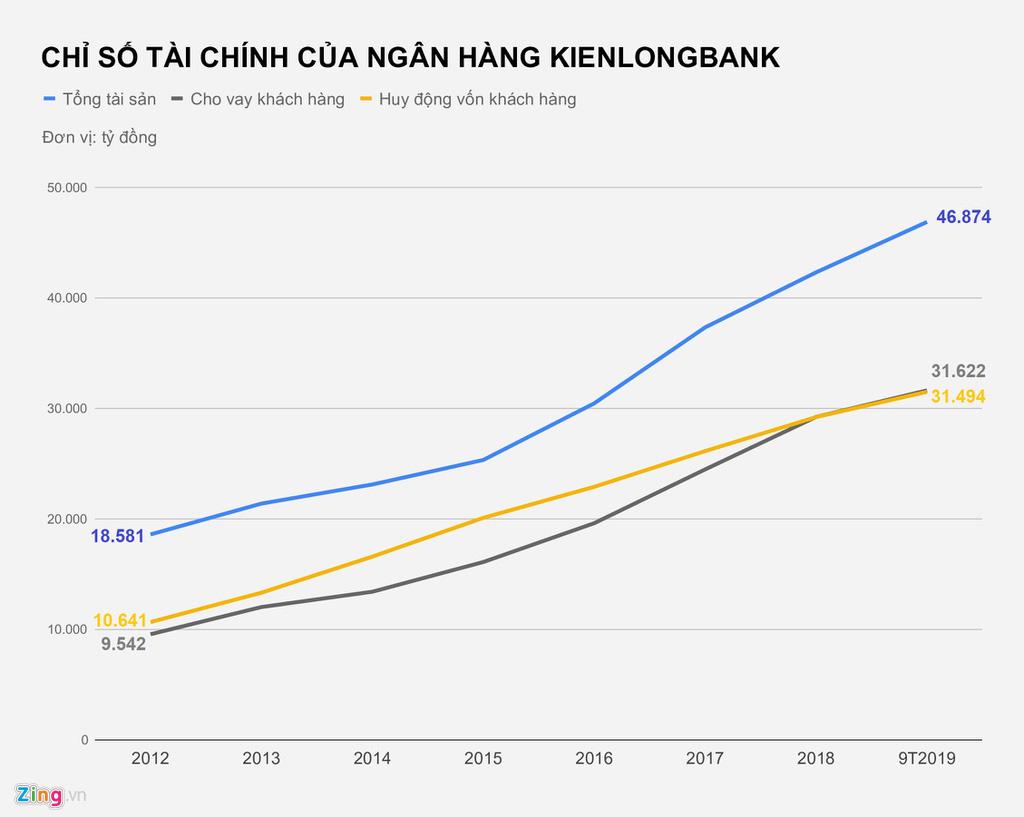 Bầu Thắng và cơ ngơi nghìn tỉ tại Đồng Tâm Group - Ảnh 2.