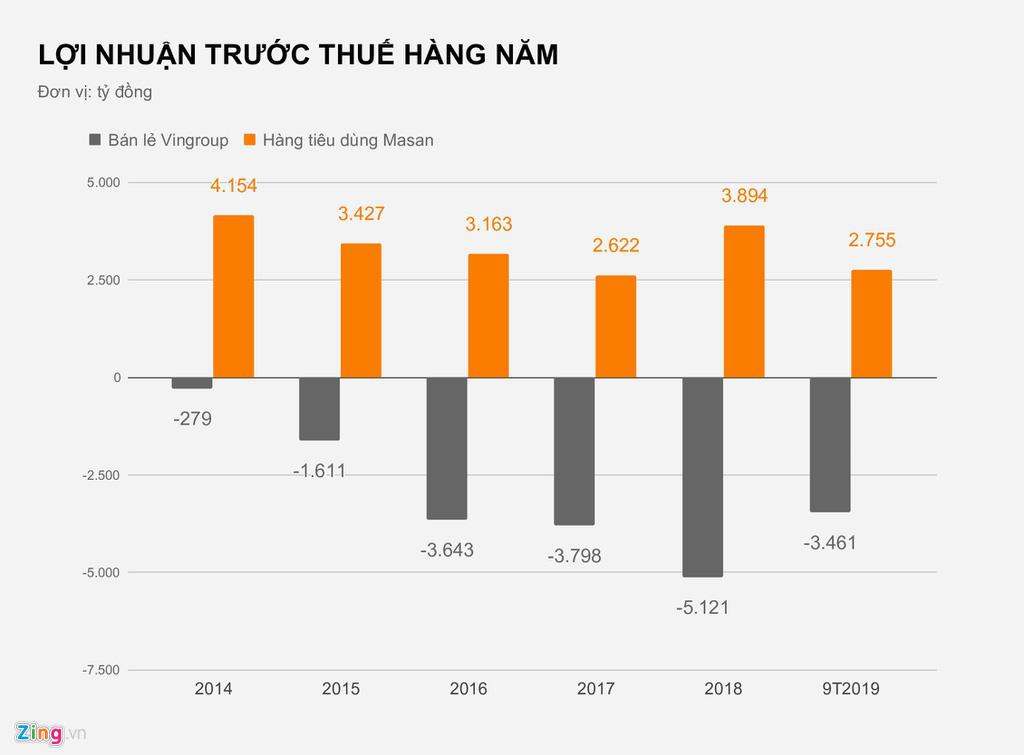 Nguồn gốc tài sản tỉ USD của ông Hồ Hùng Anh và Nguyễn Đăng Quang - Ảnh 3.