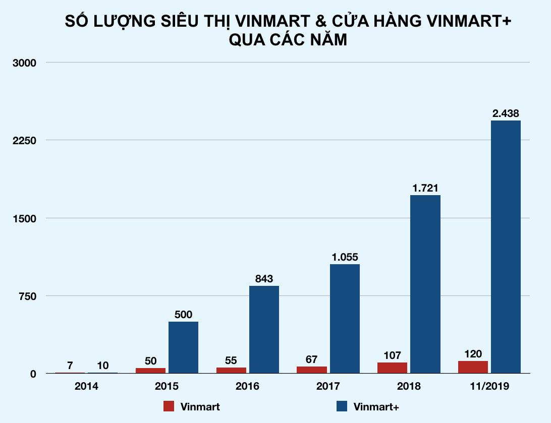 vin bd 1